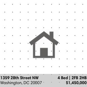 1359 28th Street