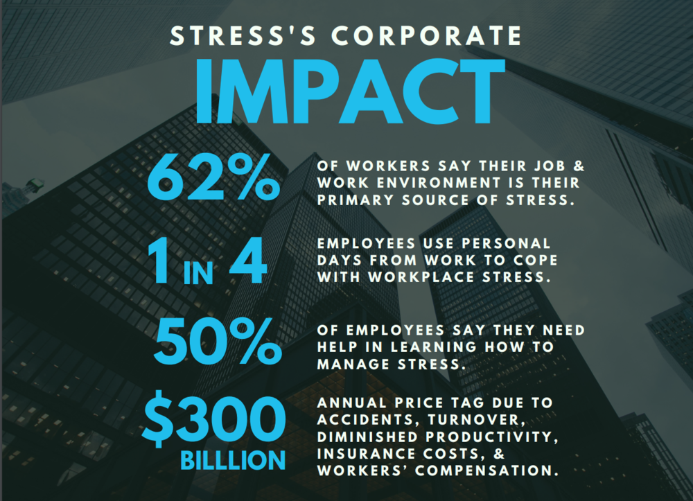 https: www.stress.org/workplace-stress