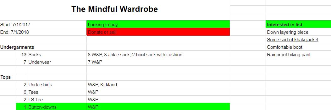 Mindful Wardrobe System.png