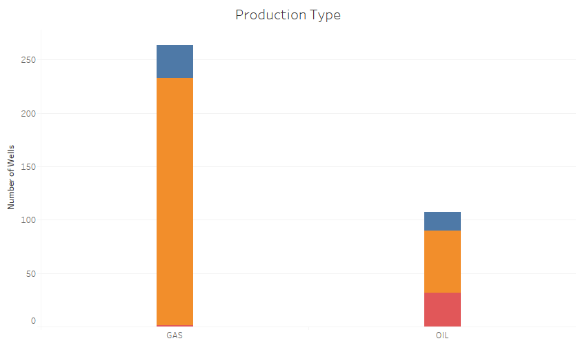 Production Type.png