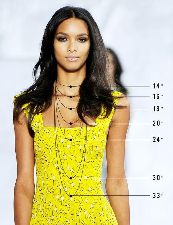 chain lengths.jpg