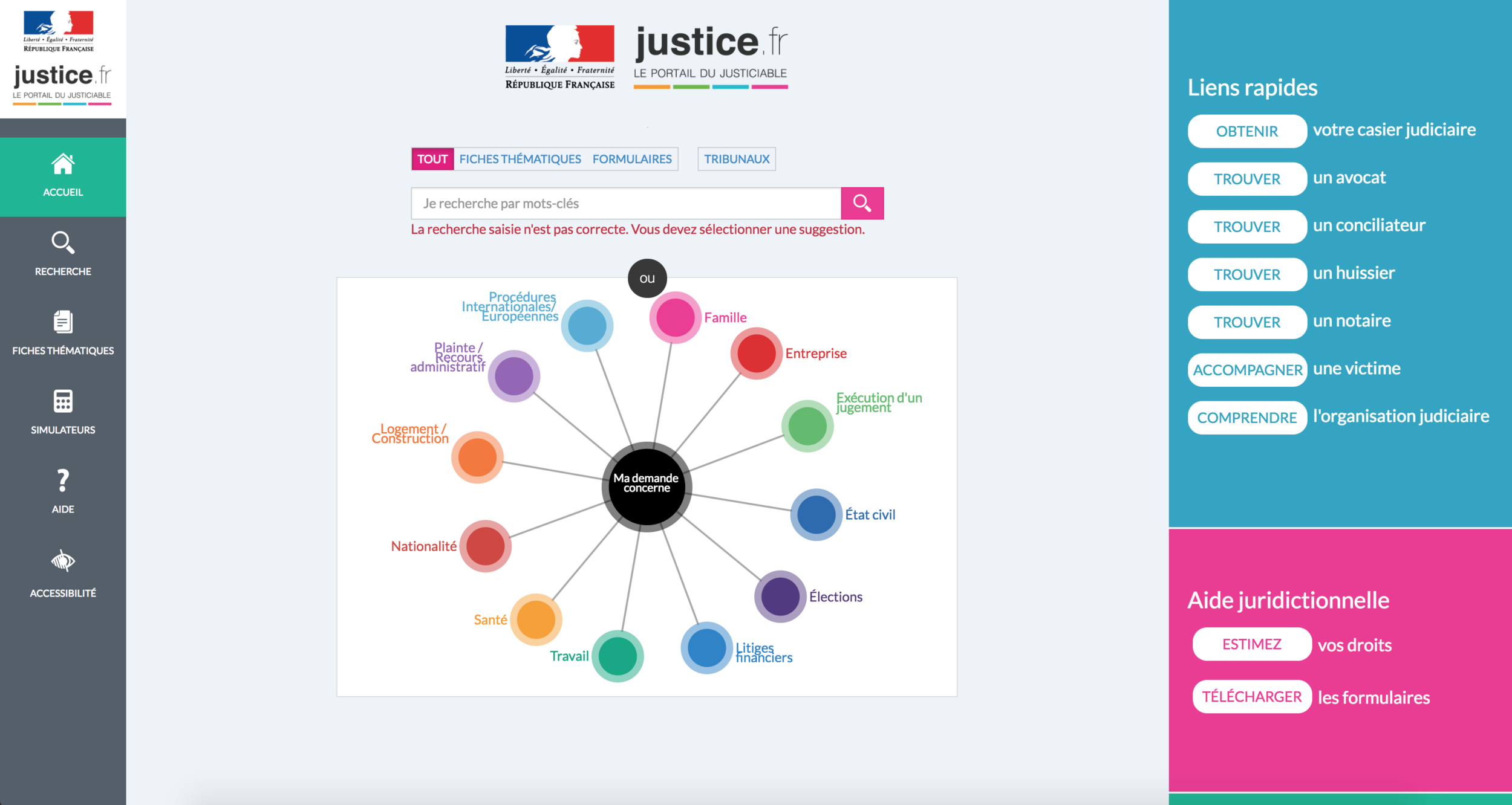 The actual website of www.justice.fr