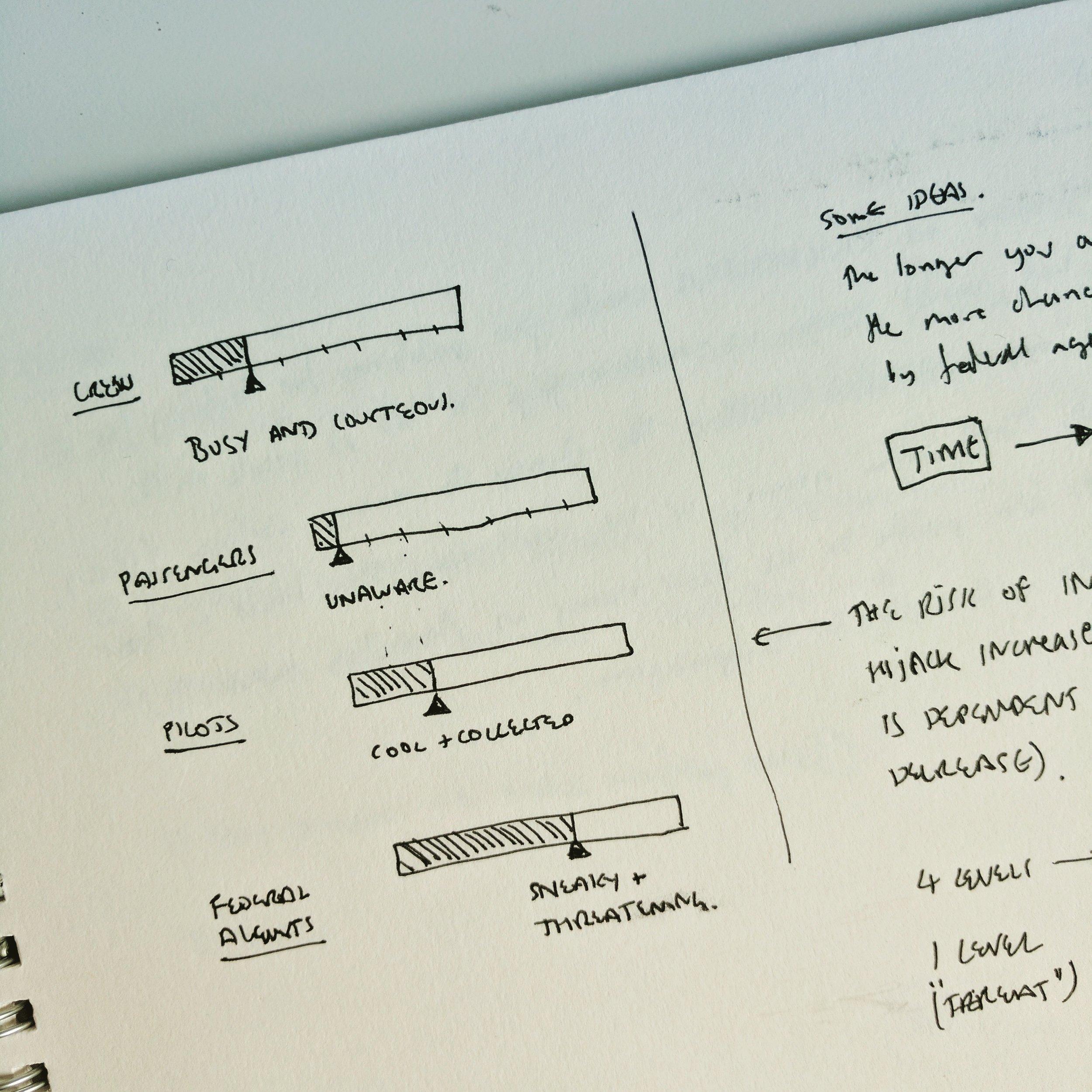 Skyjacker_Sketchbook