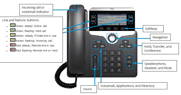 Office Phones — JWU IT