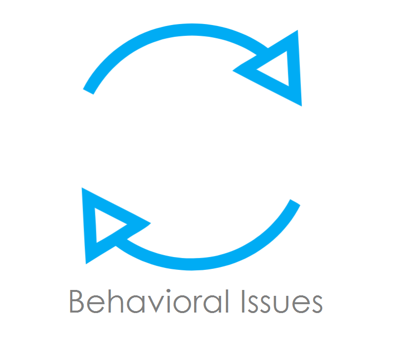 Behavioral issues.png