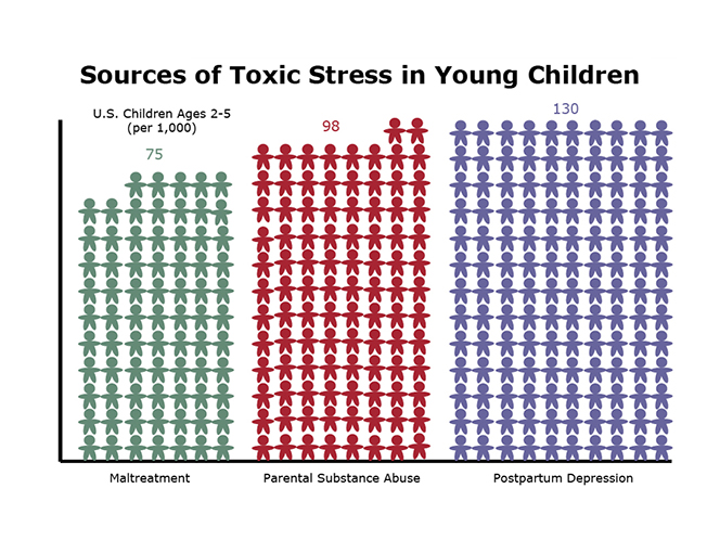 Sources-of-tosic-stress-in-children-1.jpg