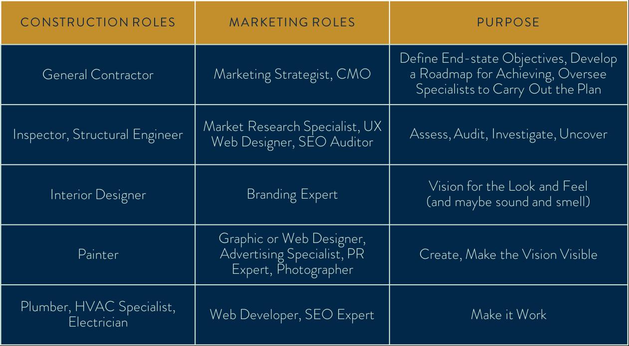marketing analogy.png