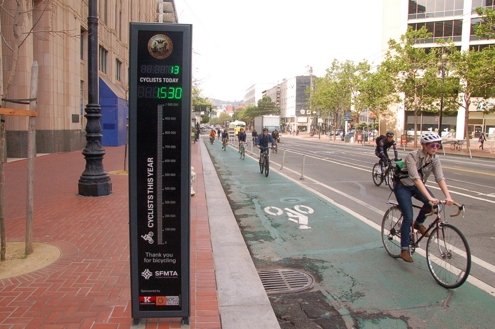 Bike counter in San Francisco