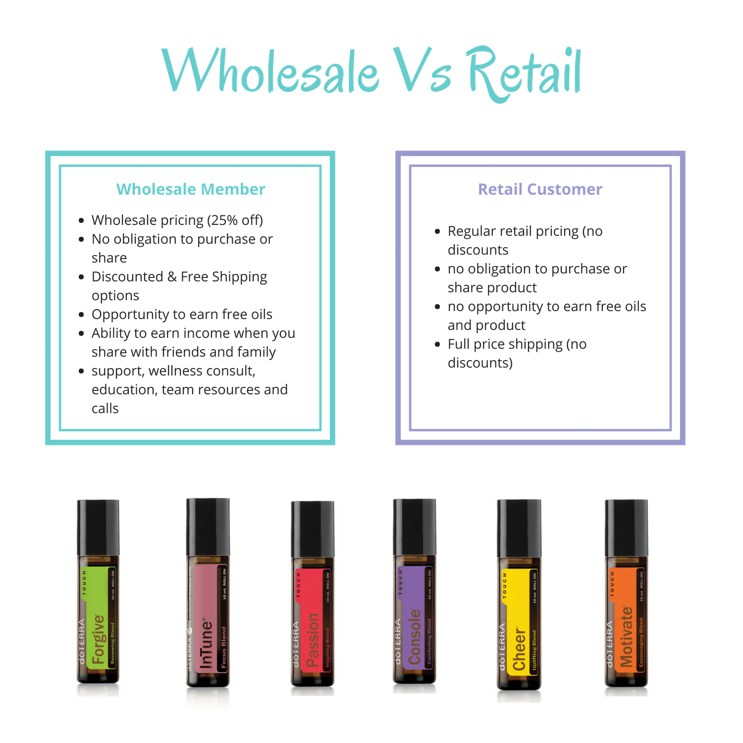 Wholesale Vs Retail-3.png