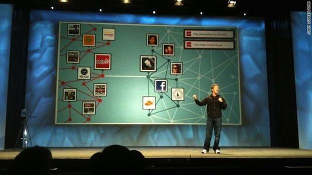 FacebookConference