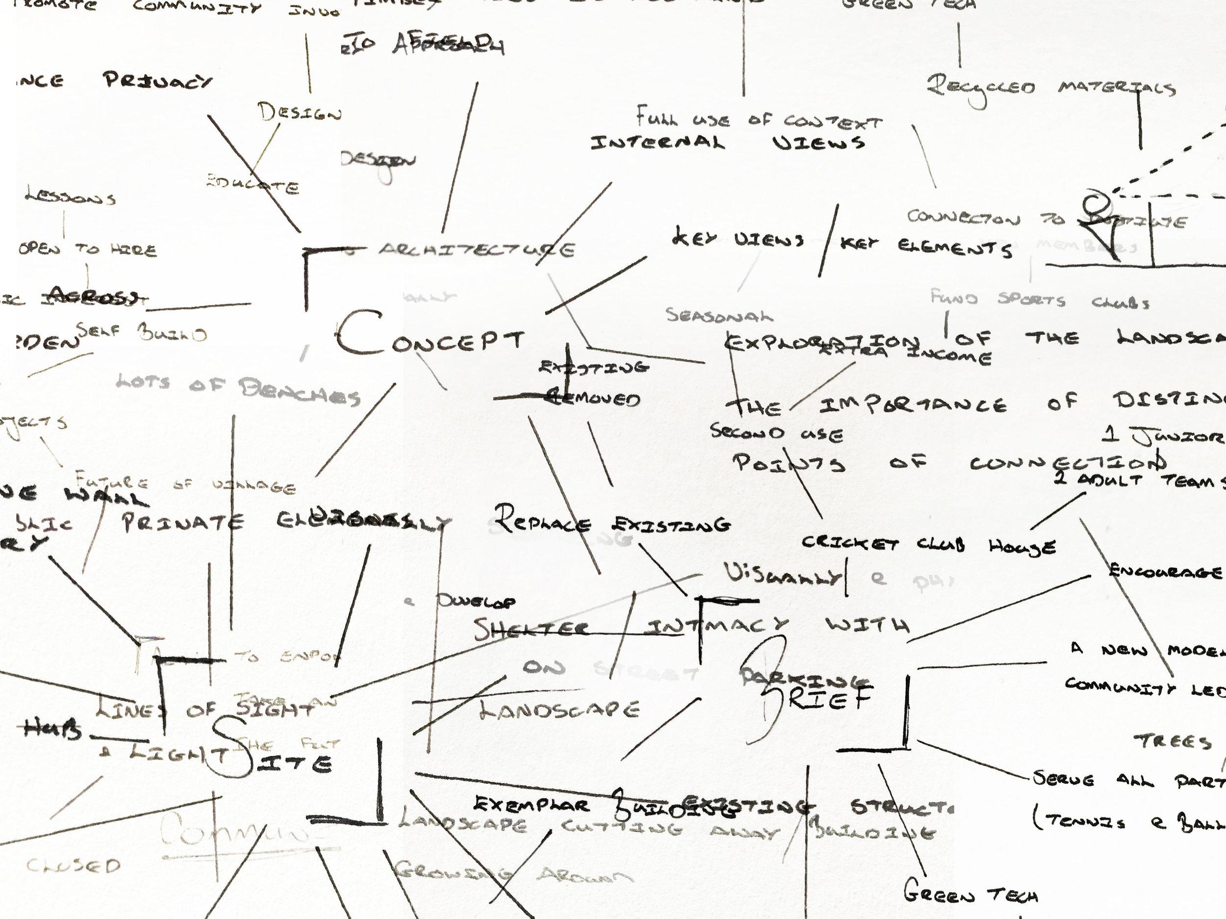 Archisoup-architecture-site-analysis-presentation-diagrams-symbols.jpg