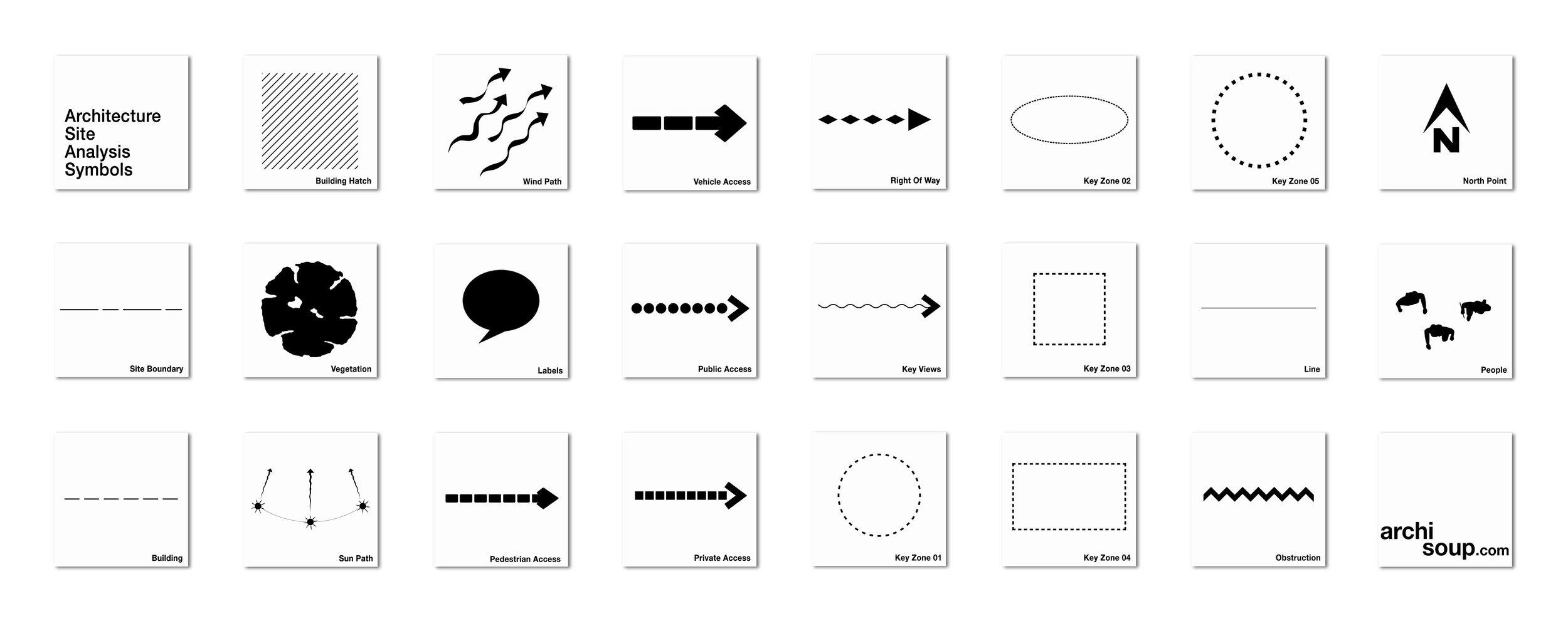 Site analysis drawings
