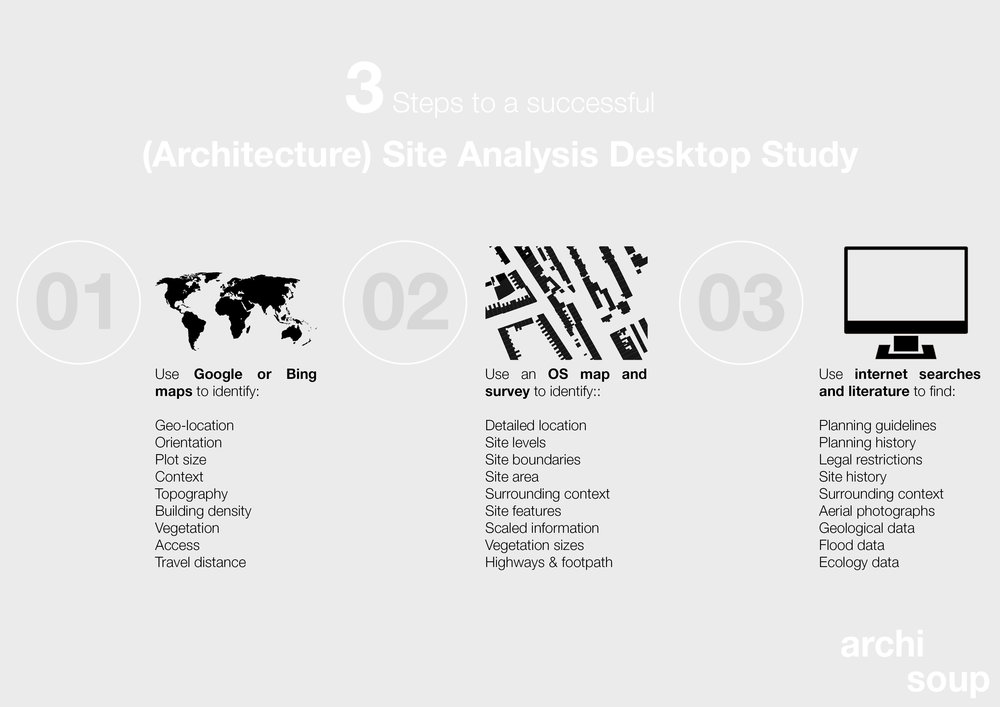 Archisoup-Architecture-Site-Analysis-Desktop-Study-Infographic (2).jpg