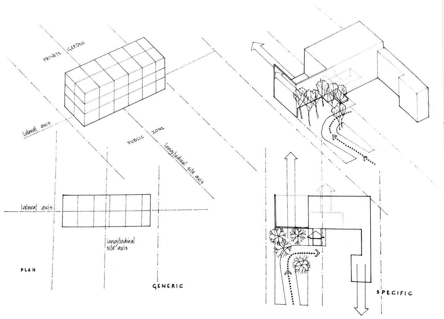 Excerpt taken from  Le Corbusier's, an analysis of form