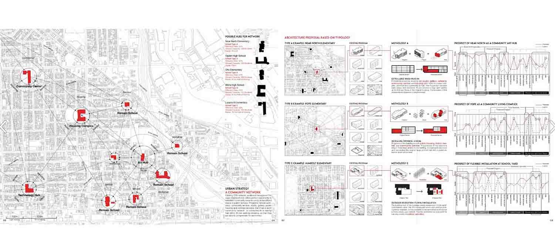 Architecture portfolio guide — Archisoup   Architecture