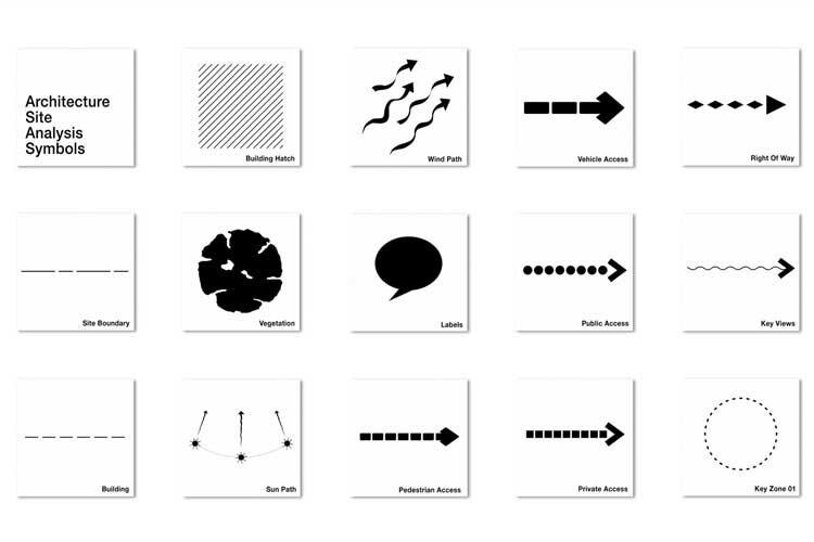 Architecture Site Analysis Symbols