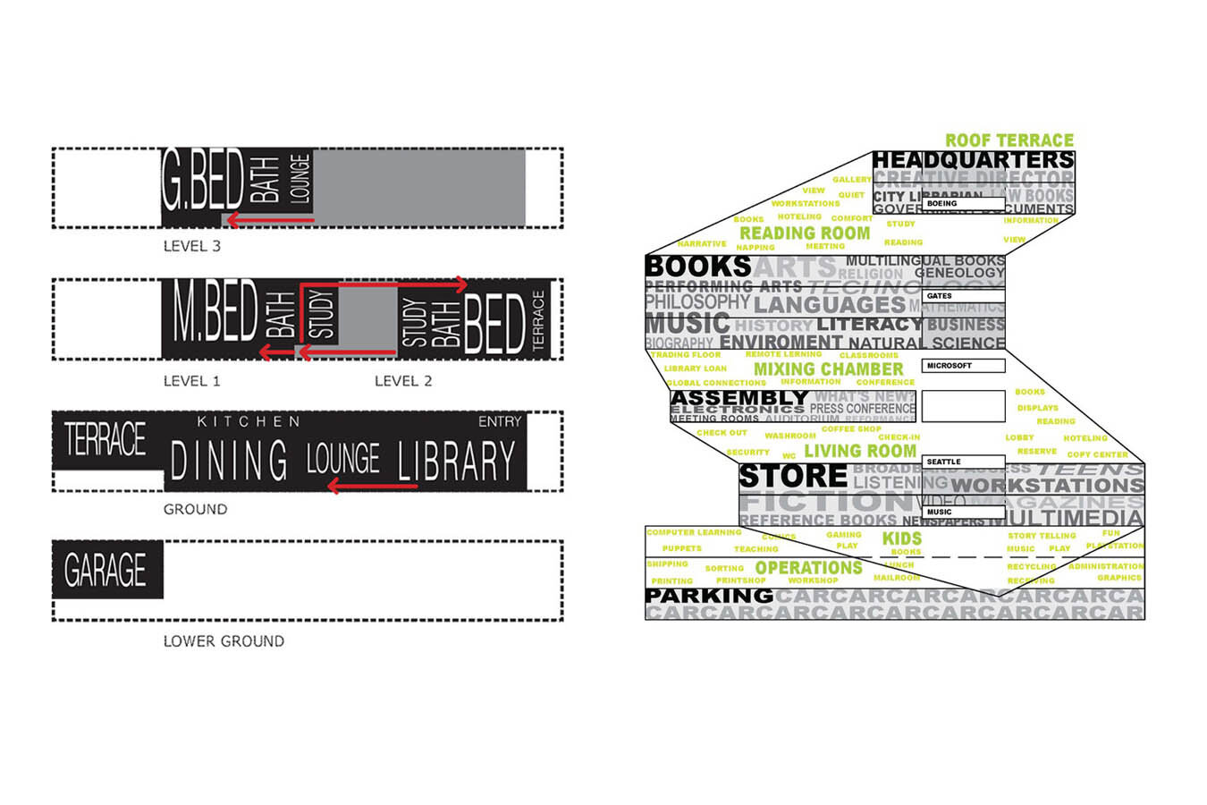 Book House by Tandem-studio and Seattle Central Library / OMA + LMN -  source
