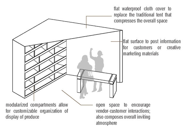 Proposal for modular booth design