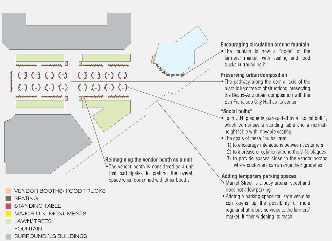 Floor plan of redesign