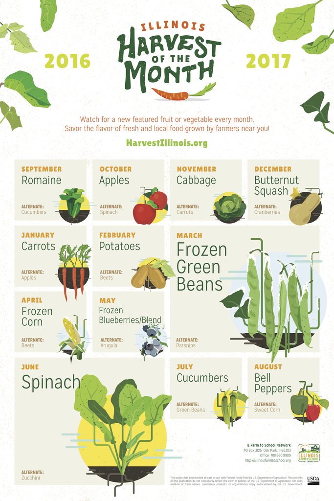 Harvest of the month calendar