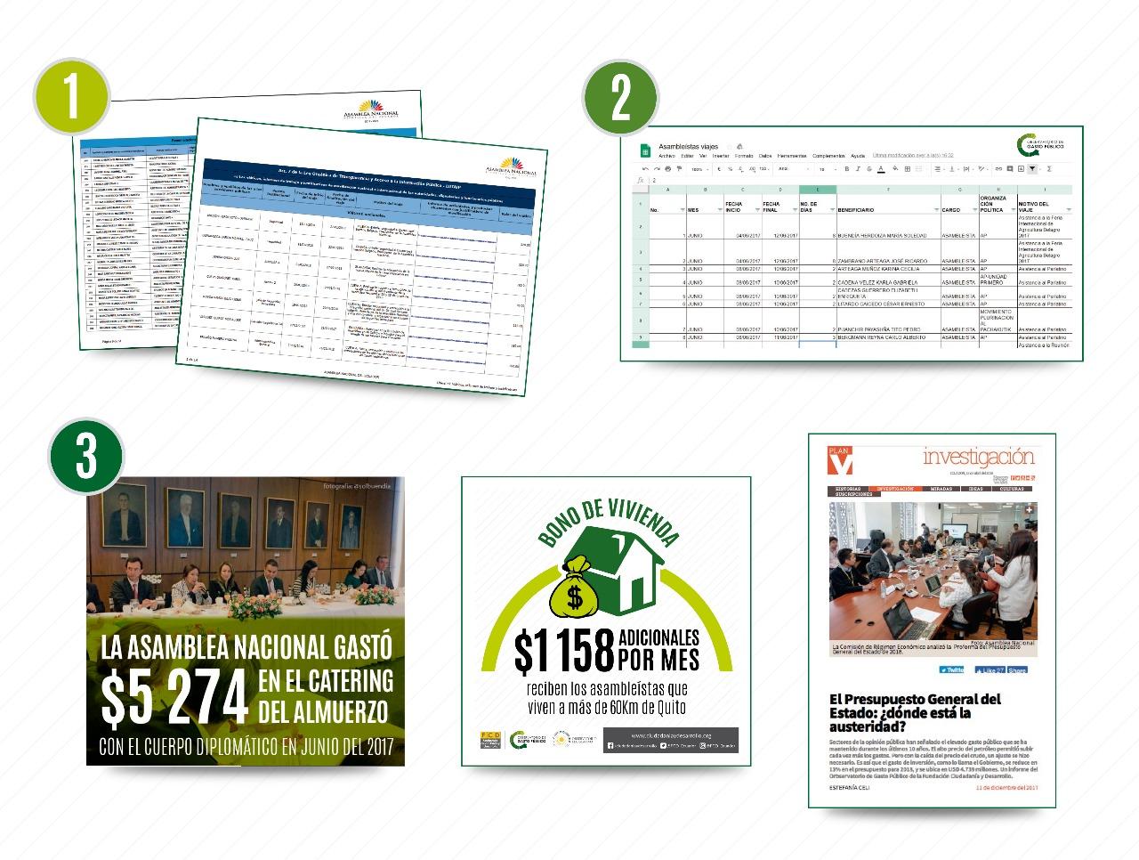 Observatorio de Gasto Público - Presentado por María José Mogollón de Fundación Ciudadanía y Desarrollo.El Obsevatorio de Gasto Público es un proyecto de la Fundación Ciudadanía y Desarrollo, que busca hacer que la información del gasto público sea de más fácil acceso a la ciudadanía a través de visualización de datos e infografías interactivas.