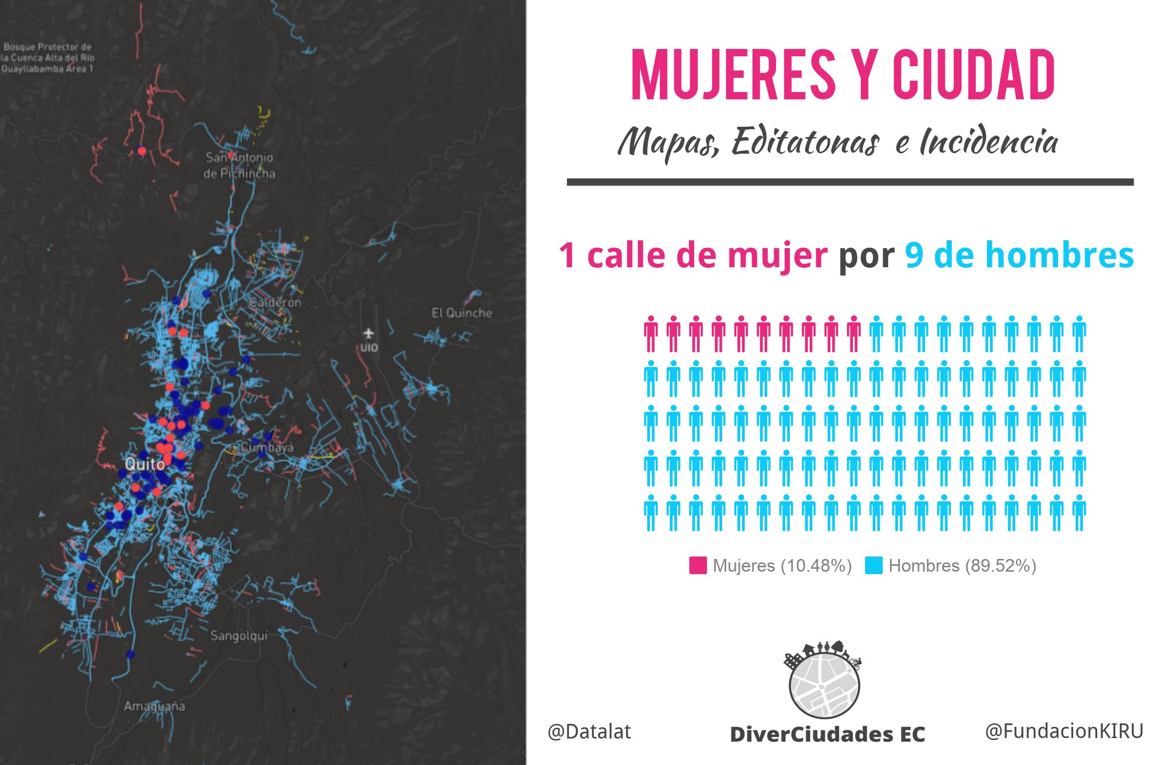 DiverCiudadesEC - DiverCiudadesEC es una plataforma a ser lanzada desde Fundación KIRU y Datalat. Martín Loza, parte del proyecto nos contó el proceso y la información que han recolectado sobre las calles de la ciudad y cómo están visivilizando el rol de mujer en el espacio público, además de futuras editatonas y otras actividades del proyecto. El lanzamiento de la plataforma es el 9 de junio.