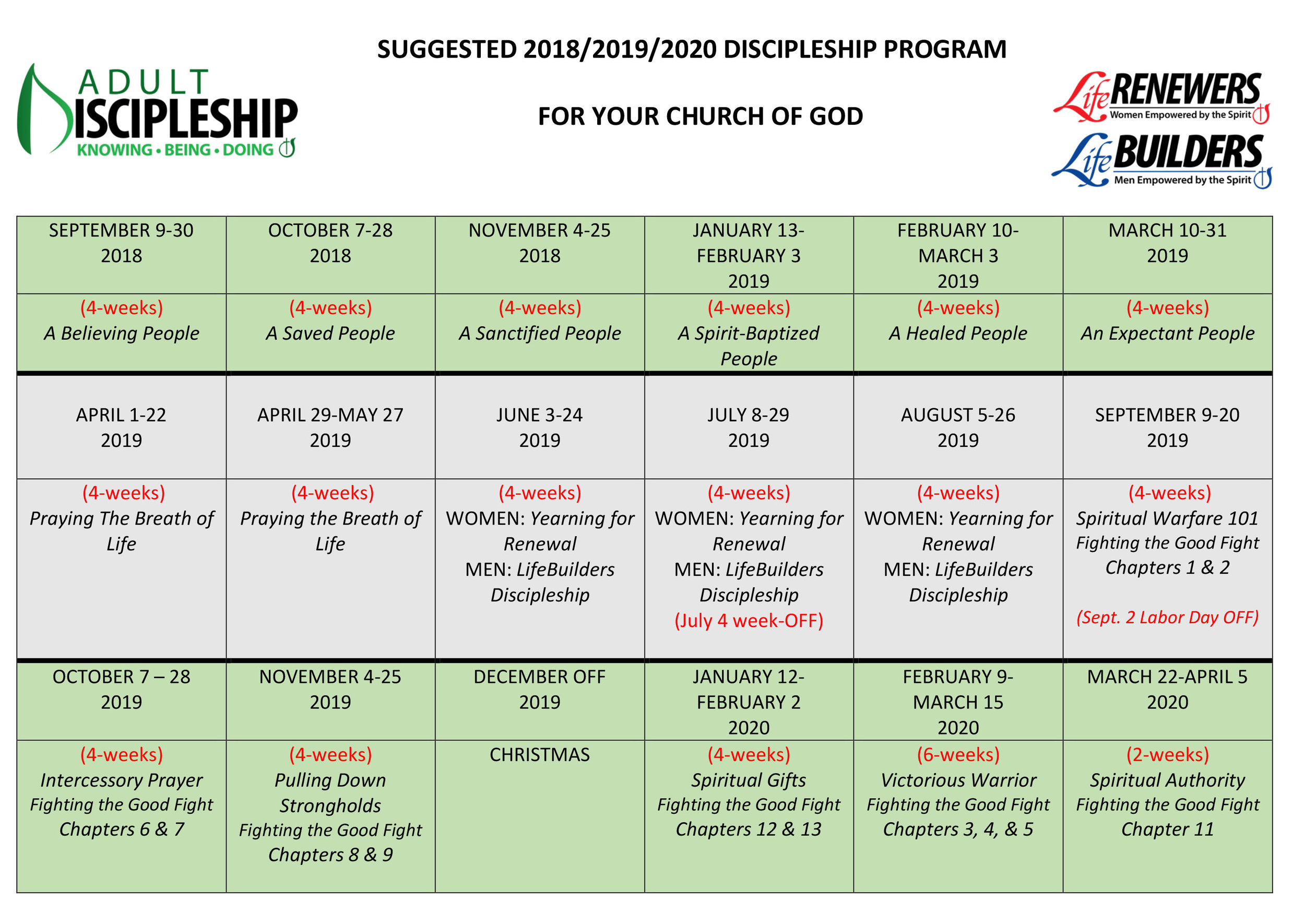 SUGGESTED Discipleship Program for Your COG.jpg