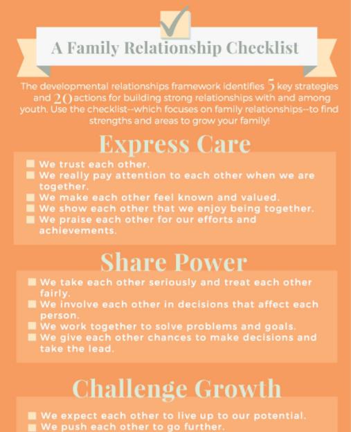 Family Relationship Checklist