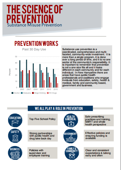 THE SCIENCE OF PREVENTION