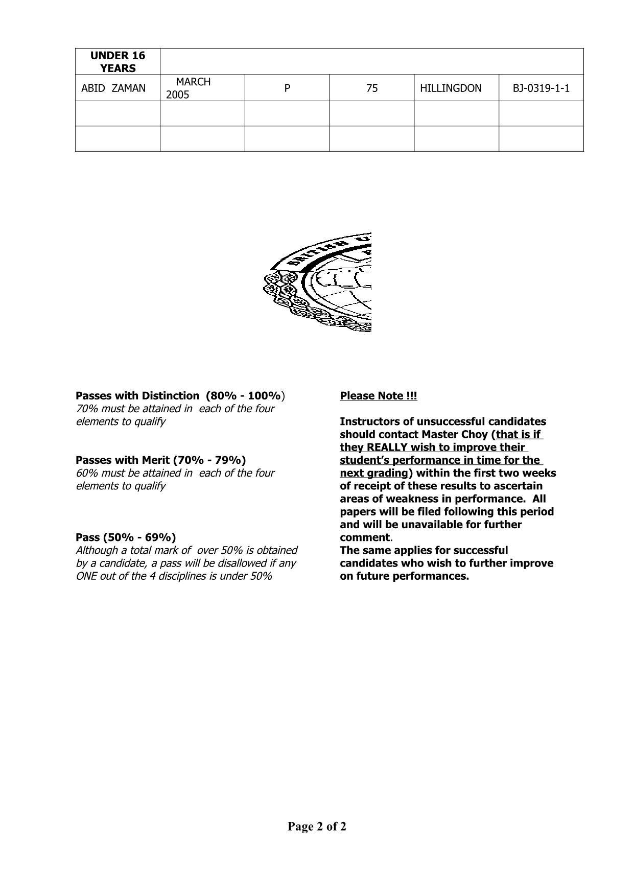 RESULTS B.B.Grading 03-19  (1)_2.jpg