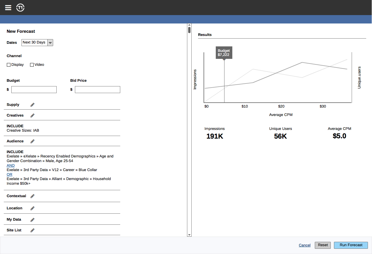 Step 3: After fill in the information and click Run Forecast, the data show up on the chart. User can slide the budget flag to see the forecast data of Impressions, Unique Users and Average CPM with different budget