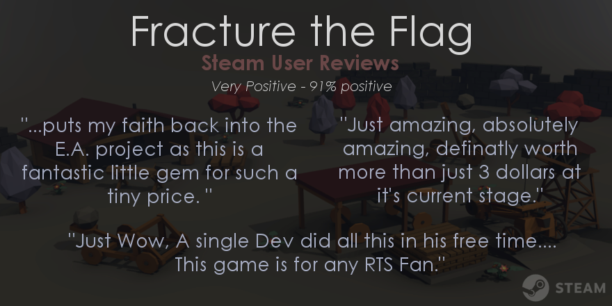 ftfsteamreviews