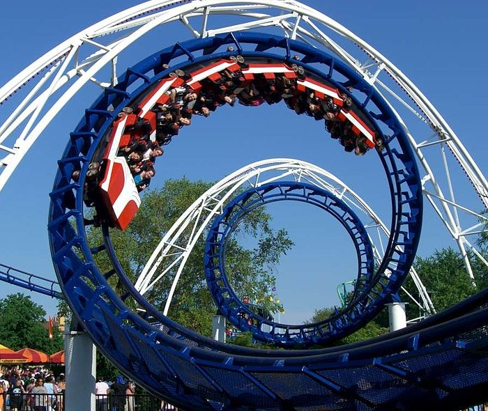 Corkscrew is another popular roller coaster at Cedar Point with a top speed of 48 mph!