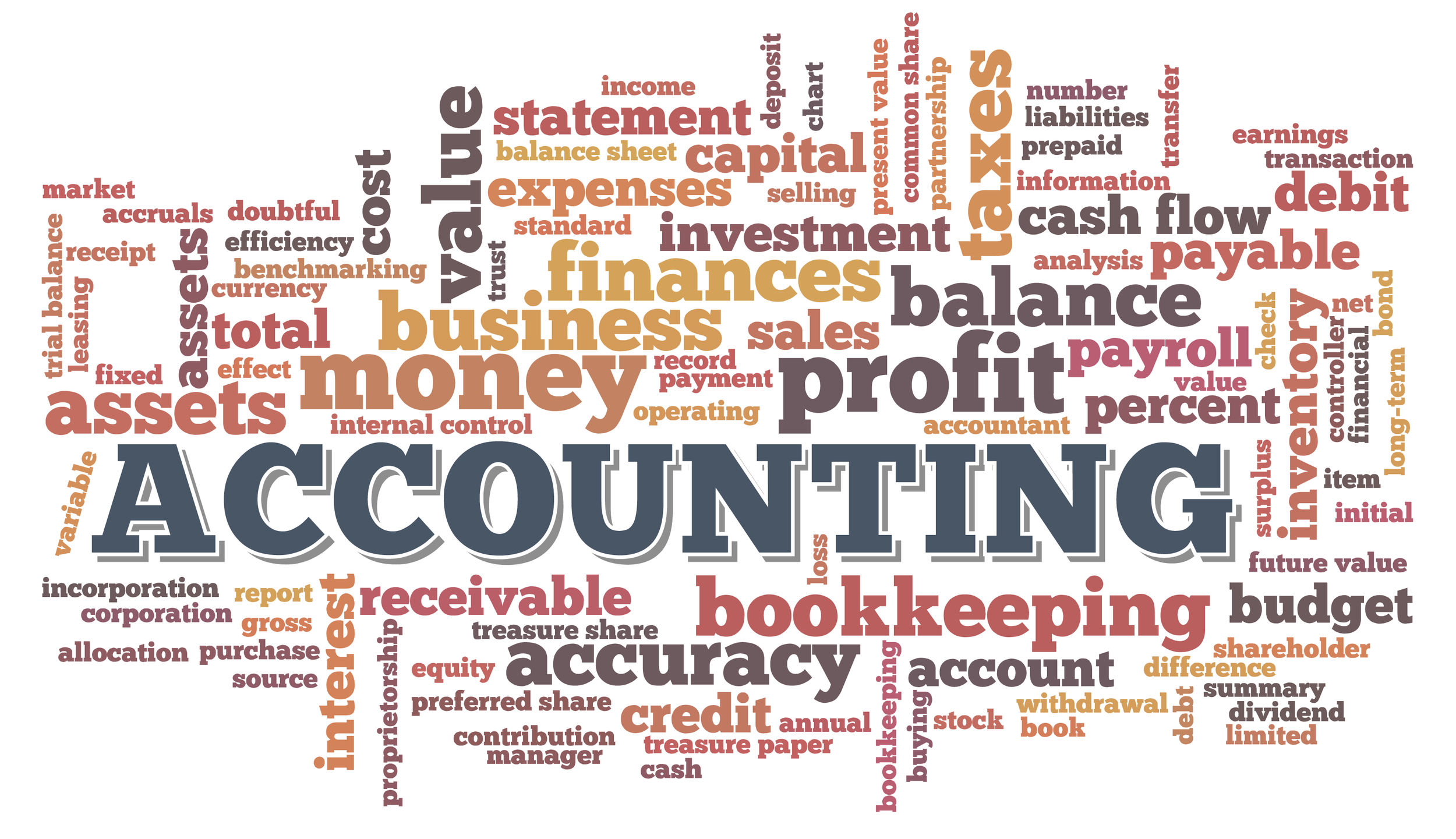 Form-3115-Accounting-Word-Cloud.png