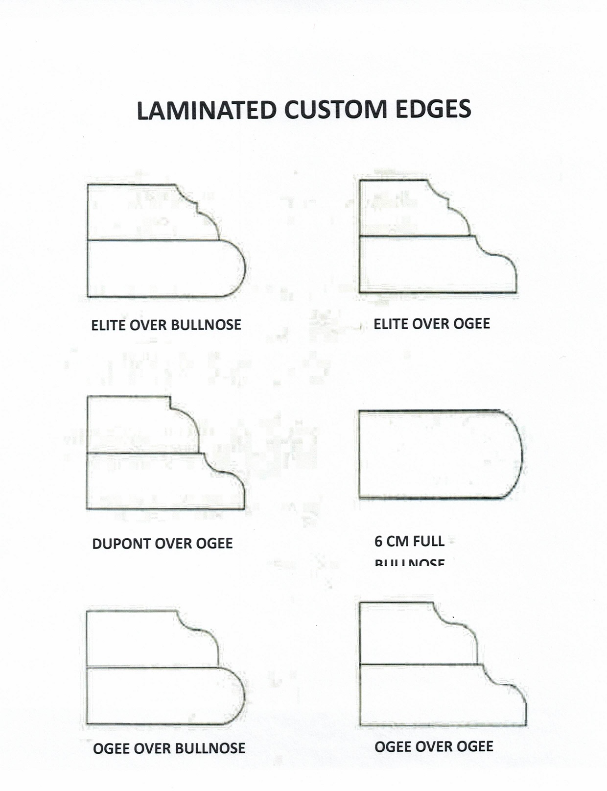Custom Edge Profiles.jpg