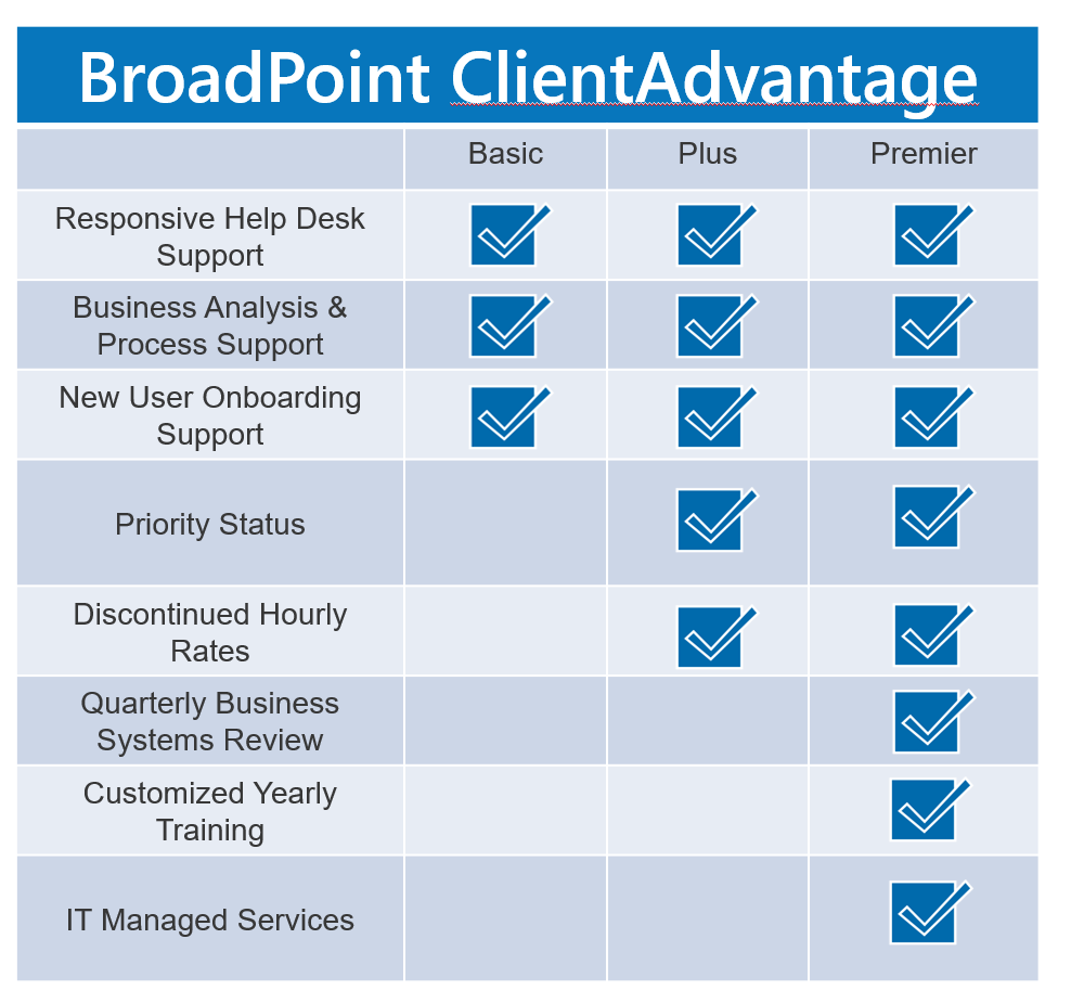 broadpoint client advantage.PNG