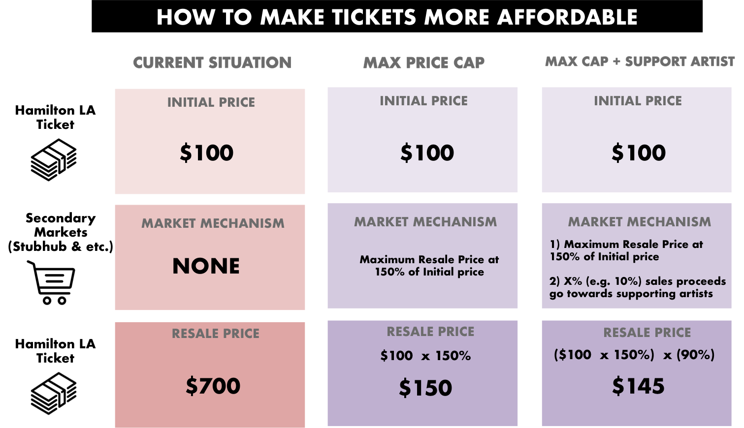 affordable tickets
