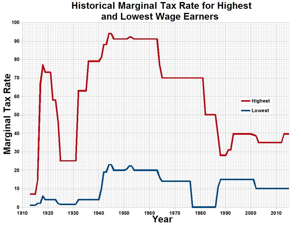 Tax rate.jpg
