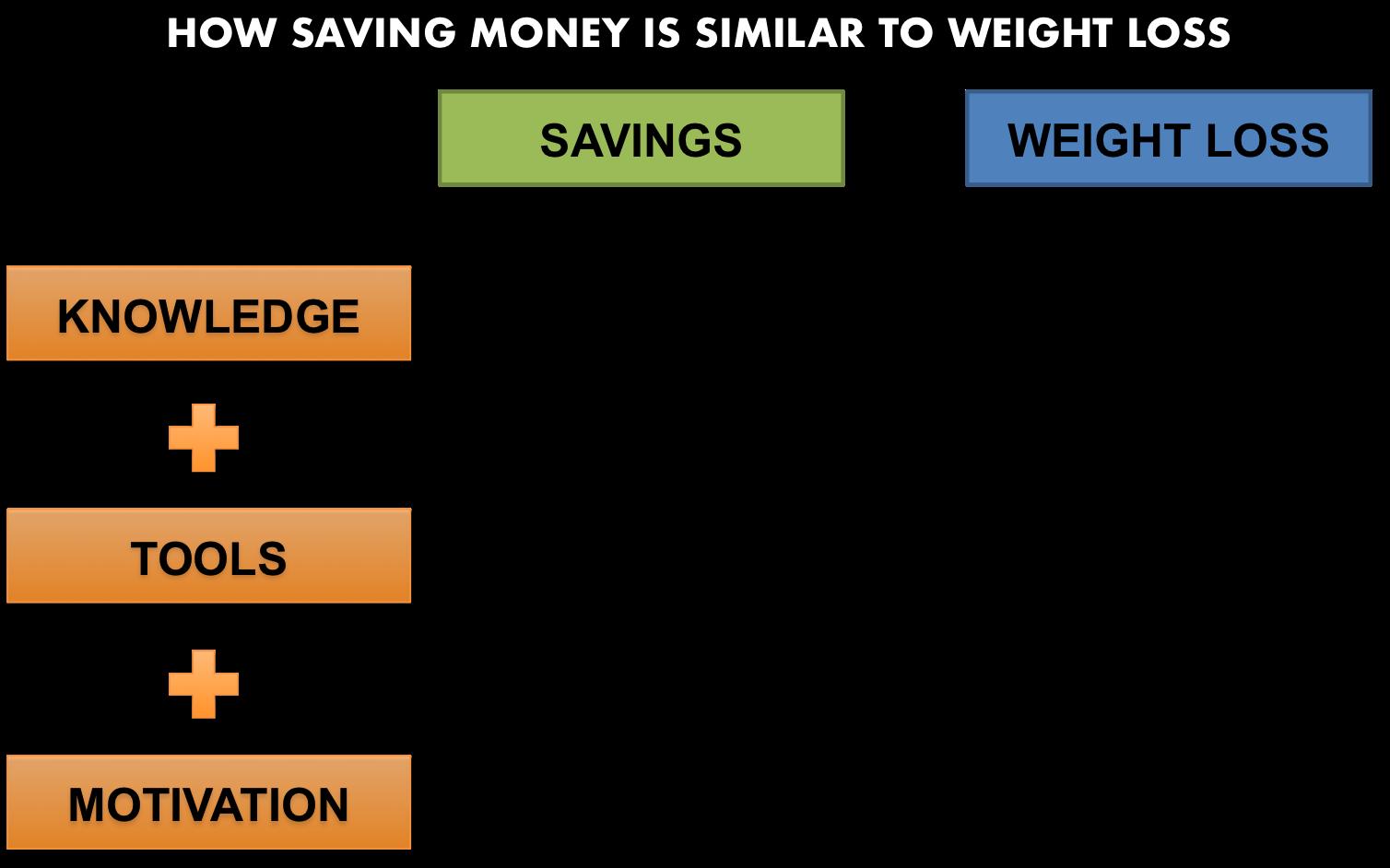 saving_weight_loss.png