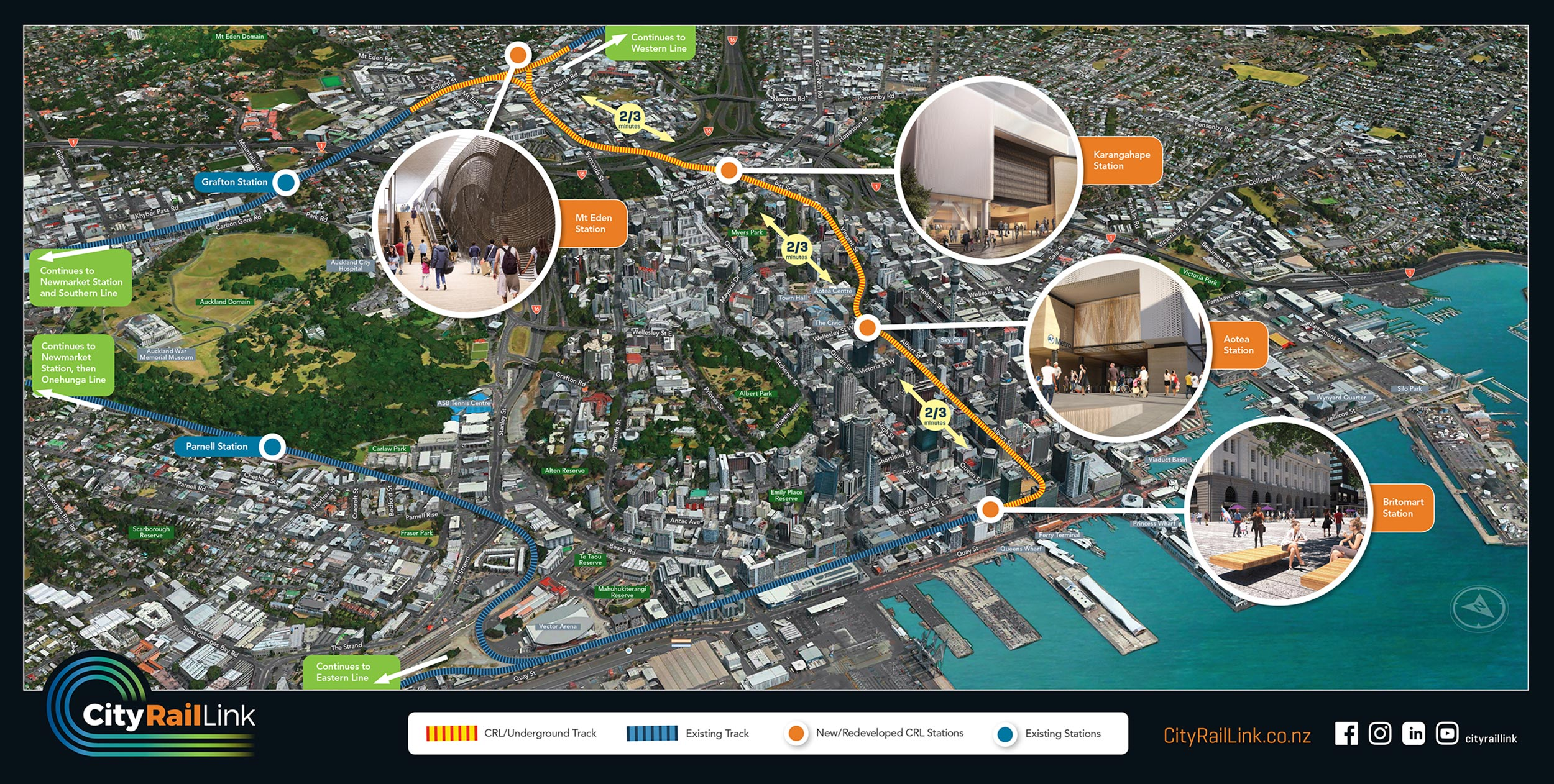 CRL 3D Route Plan city side view