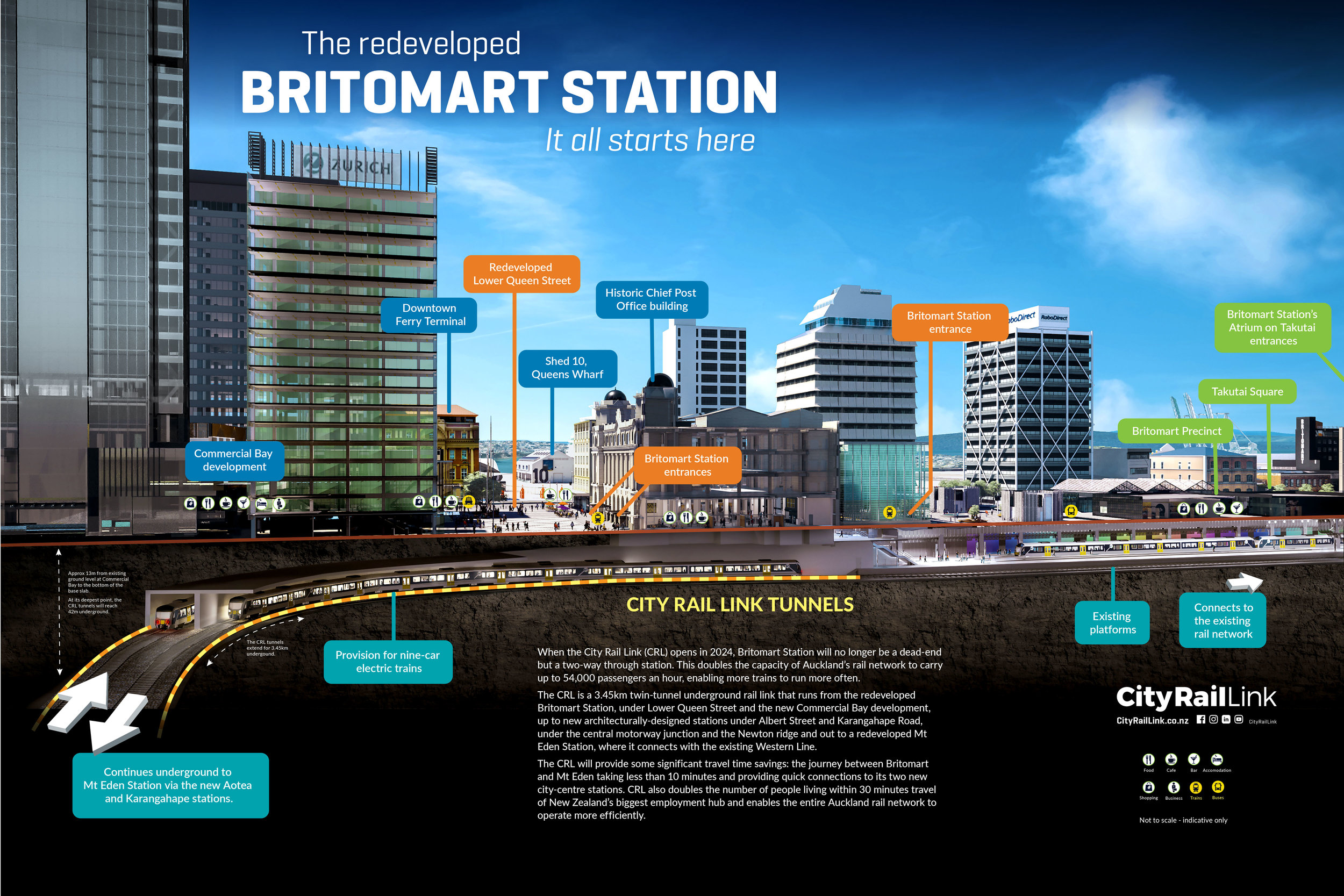 Britomart Cross Section graphic