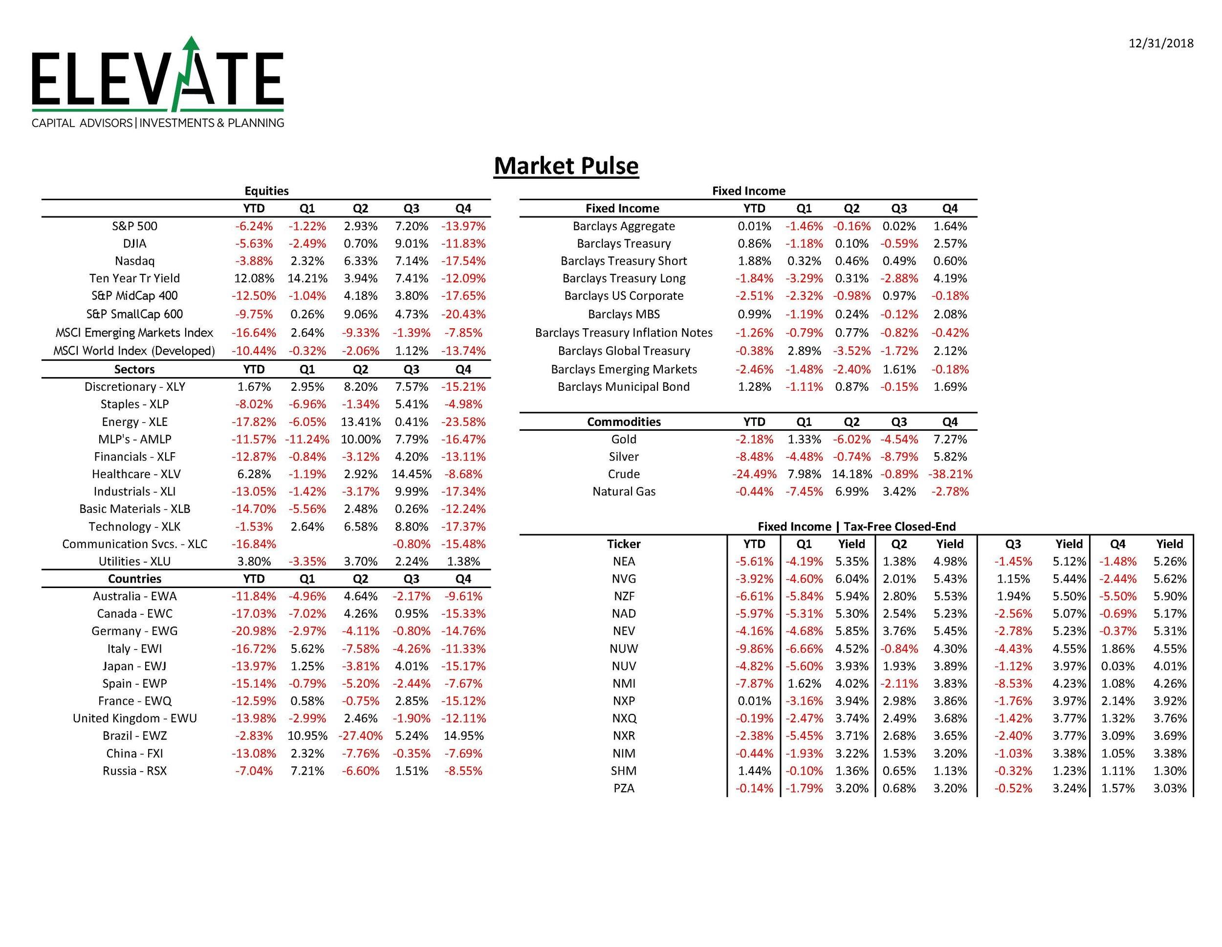 Market Performance Sheet 20181231.jpg