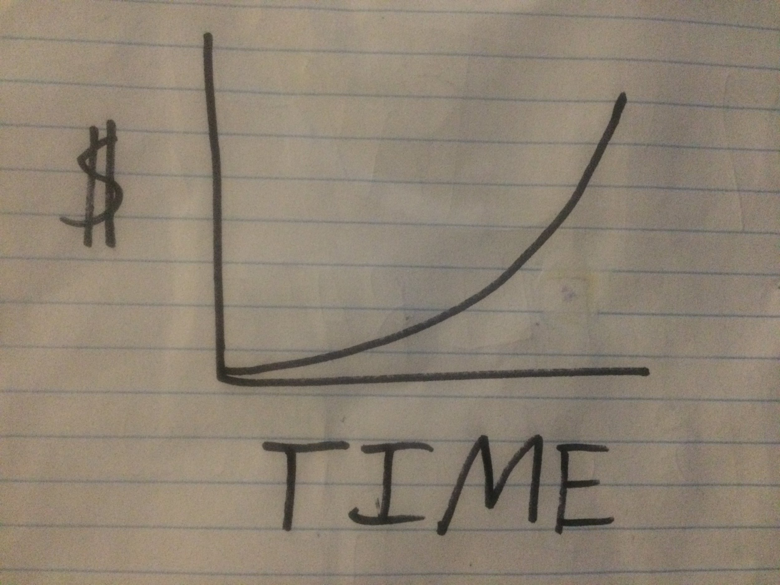 The flat line is what happens to our profits (interest) from investing in our lemonade stand if we spend them on ice cream. They don't increase. The curved line is what happens to this money if we continuously use it for more and more lemonade stands.
