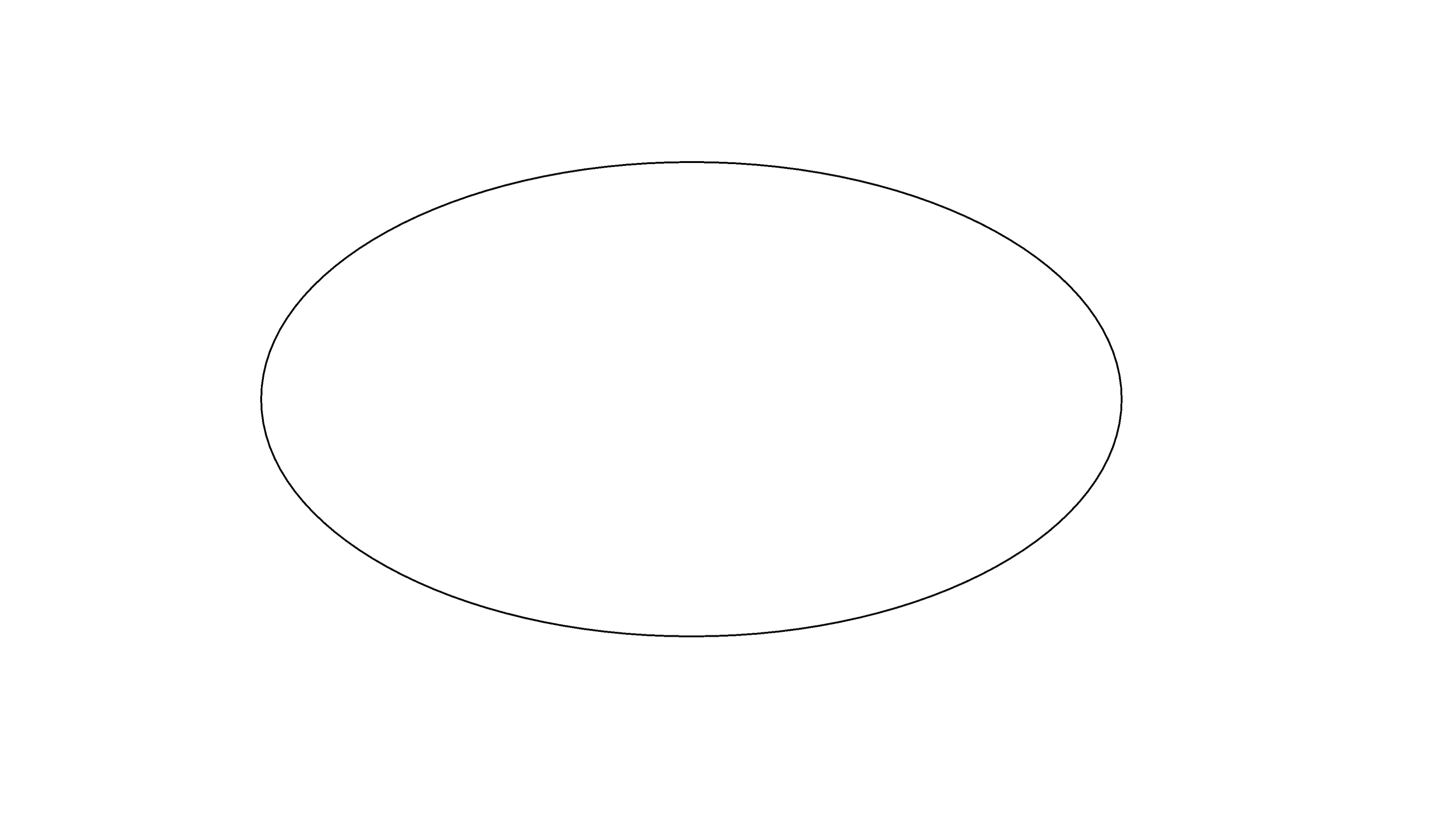 Our circle isn't that big, so we best be using the space for stuff that's  really important  to us