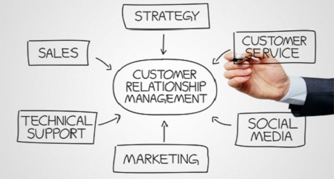 Customer Relationship Management.jpg