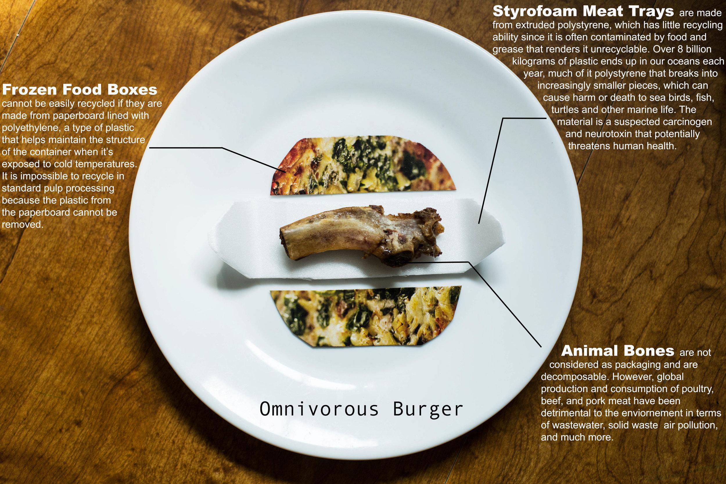 Plate3_Omnivorous Burger.jpg
