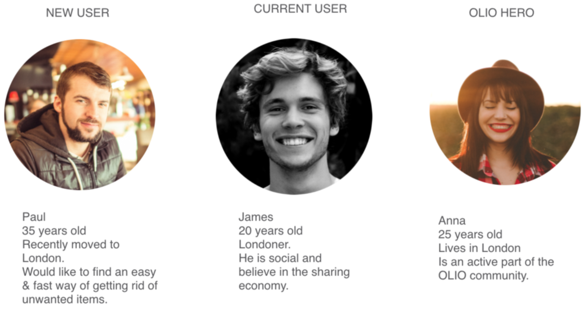 To better visualise our users, we created 3 personas and decided to focus on Paul, our new user.