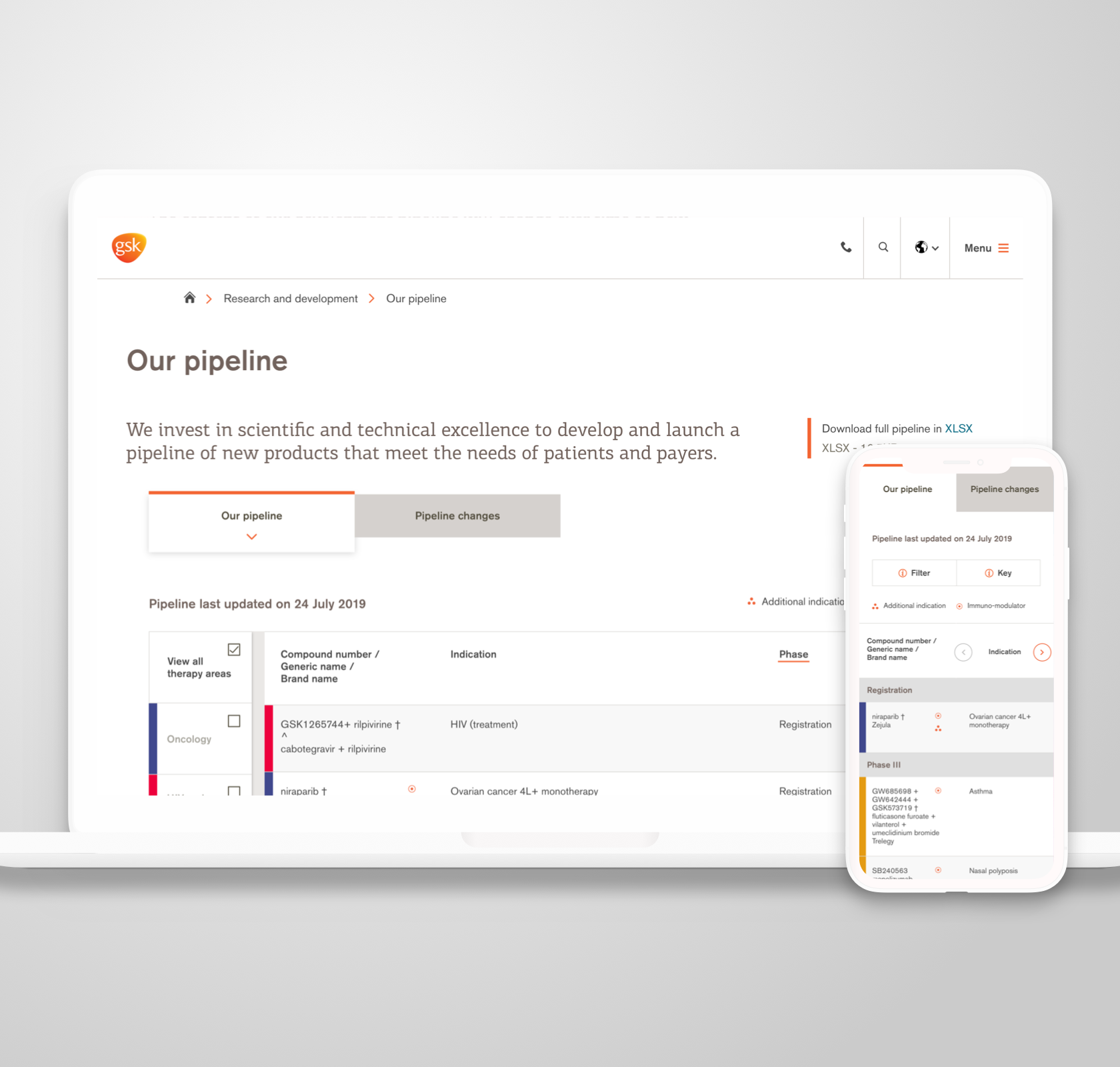 GSK (WIP) - Product pipeline redesignSimplifying complex data visualisation