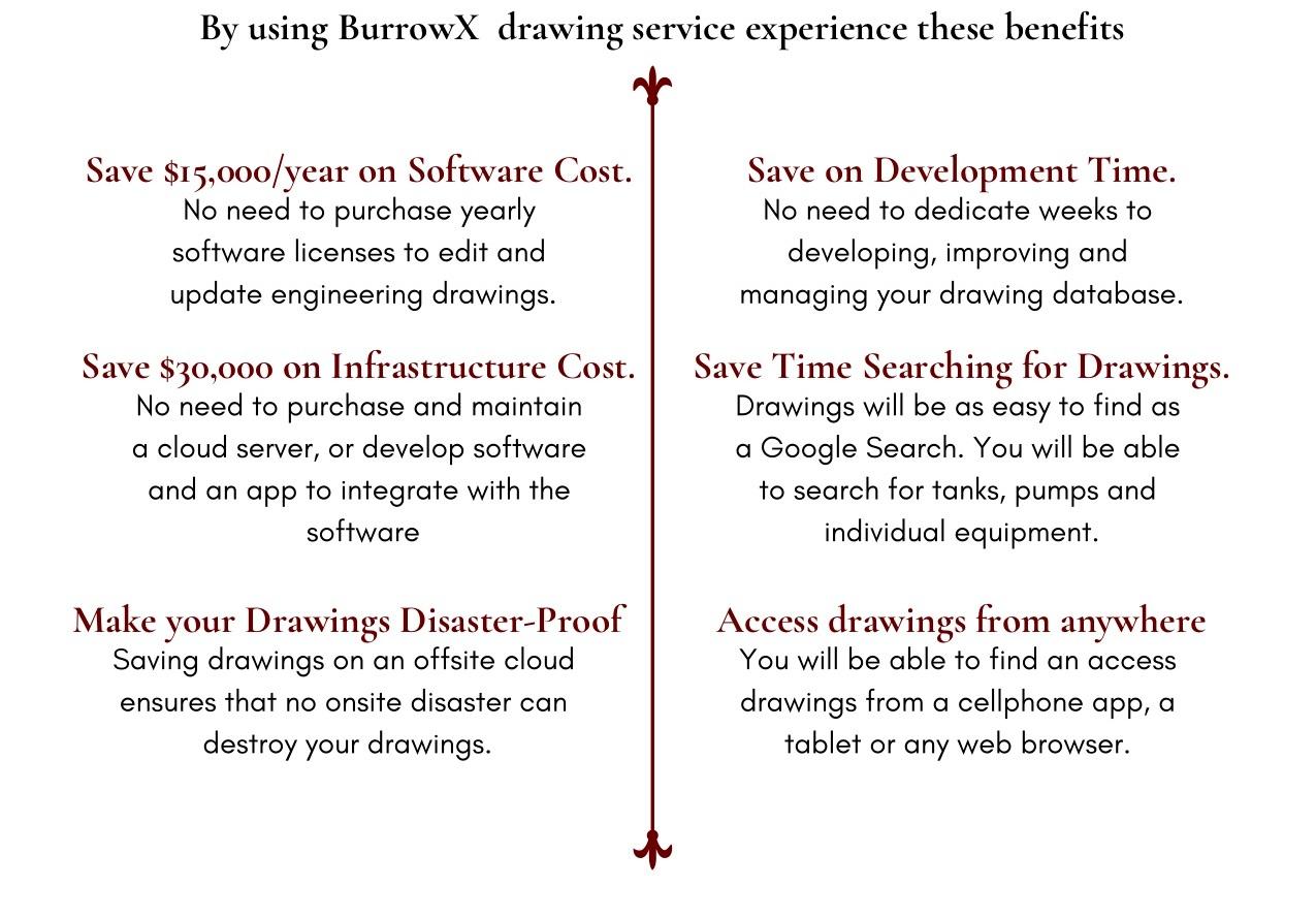 BurrowX+Drawing+Service2.jpg