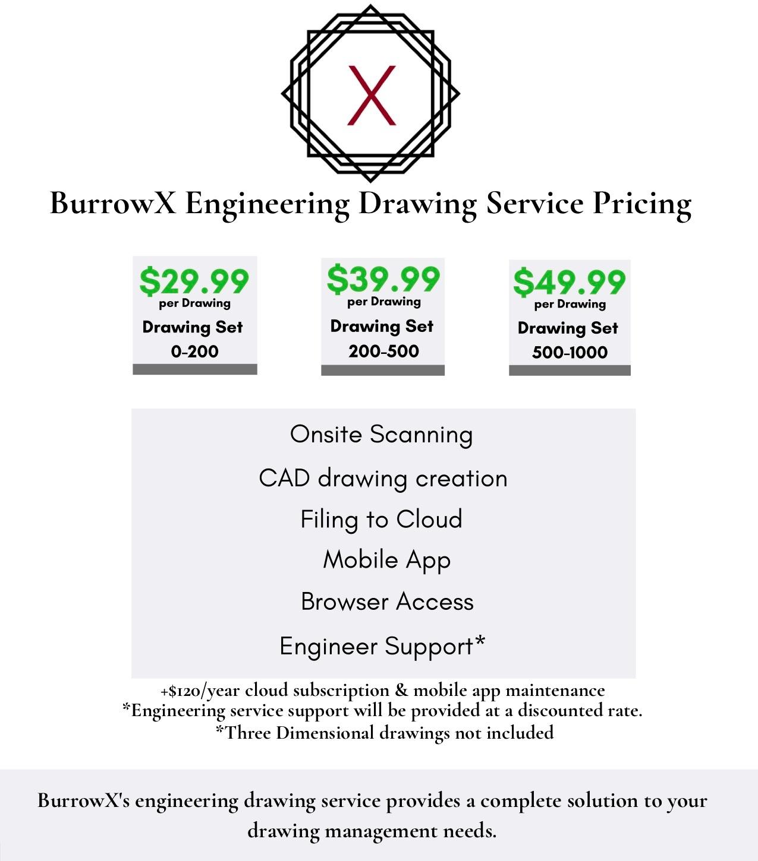 BurrowX+Drawing+Service3.jpg